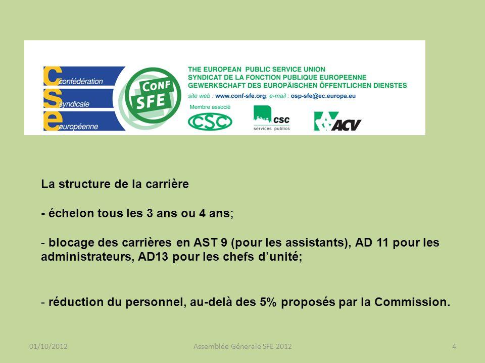 01/10/2012Assemblée Génerale SFE 20124 La structure de la carrière - échelon tous les 3 ans ou 4 ans; - blocage des carrières en AST 9 (pour les assistants), AD 11 pour les administrateurs, AD13 pour les chefs dunité; - réduction du personnel, au-delà des 5% proposés par la Commission.