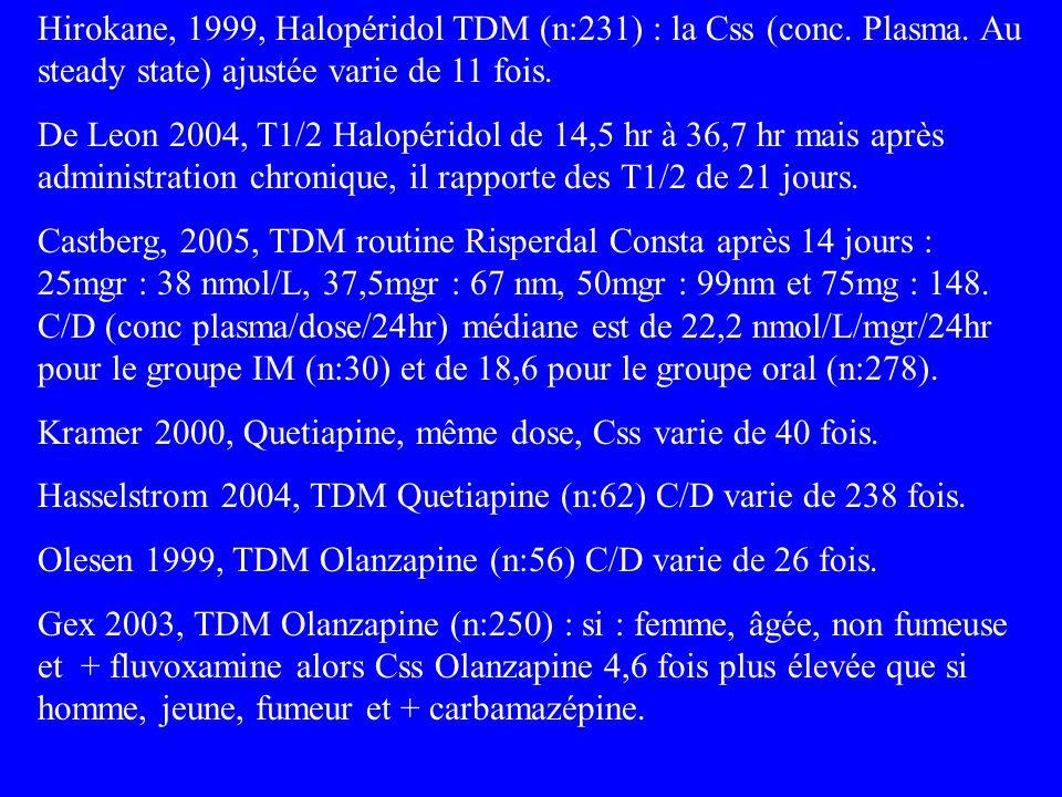 Hirokane, 1999, Halopéridol TDM (n:231) : la Css (conc. Plasma. Au steady state) ajustée varie de 11 fois. De Leon 2004, T1/2 Halopéridol de 14,5 hr à