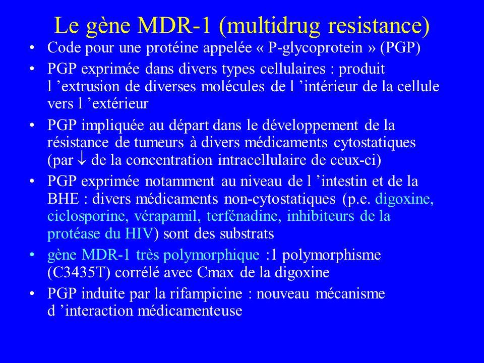 Le gène MDR-1 (multidrug resistance) Code pour une protéine appelée « P-glycoprotein » (PGP) PGP exprimée dans divers types cellulaires : produit l ex