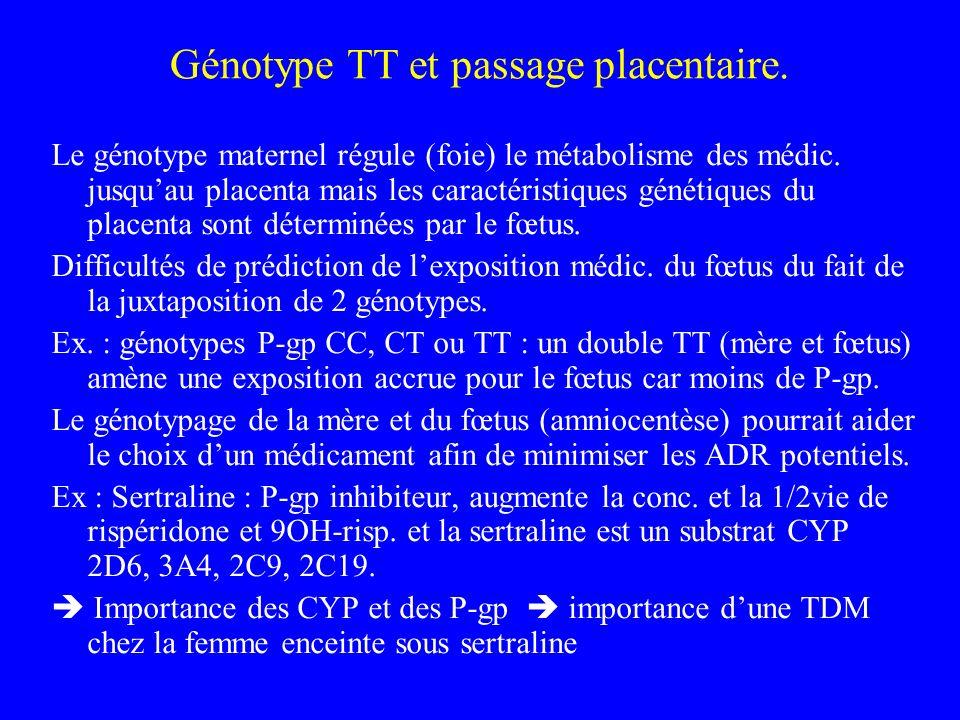 Génotype TT et passage placentaire. Le génotype maternel régule (foie) le métabolisme des médic. jusquau placenta mais les caractéristiques génétiques