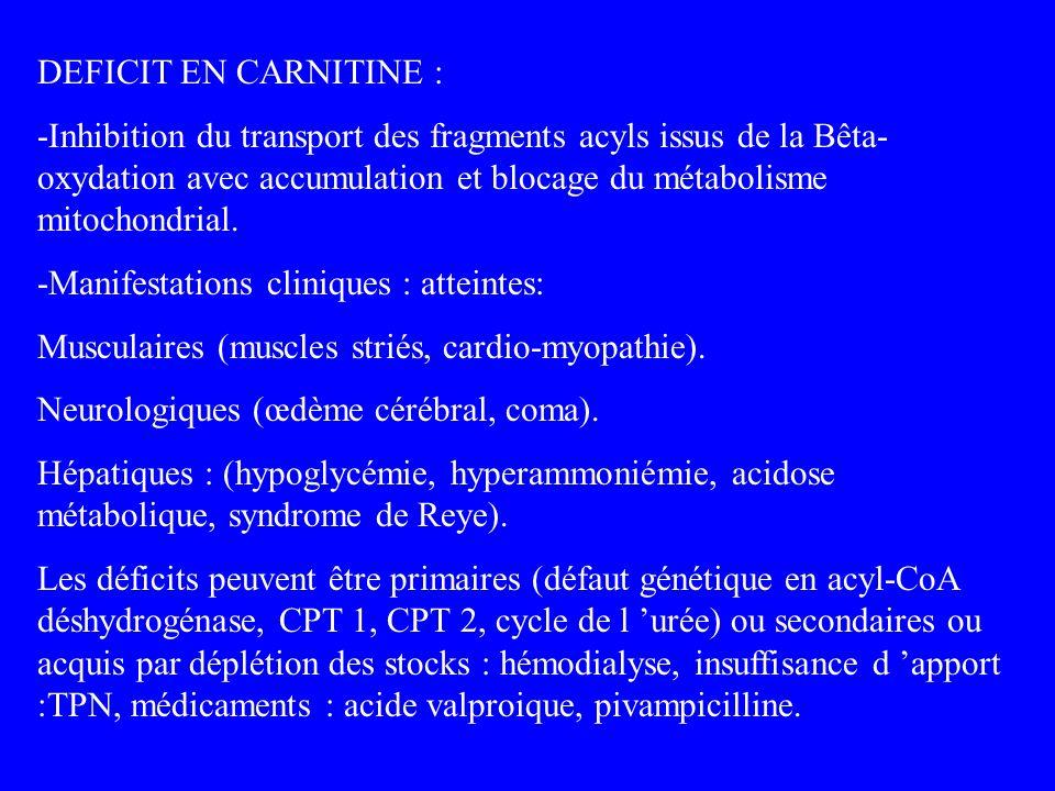 DEFICIT EN CARNITINE : -Inhibition du transport des fragments acyls issus de la Bêta- oxydation avec accumulation et blocage du métabolisme mitochondr