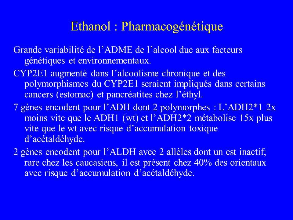 Ethanol : Pharmacogénétique Grande variabilité de lADME de lalcool due aux facteurs génétiques et environnementaux. CYP2E1 augmenté dans lalcoolisme c