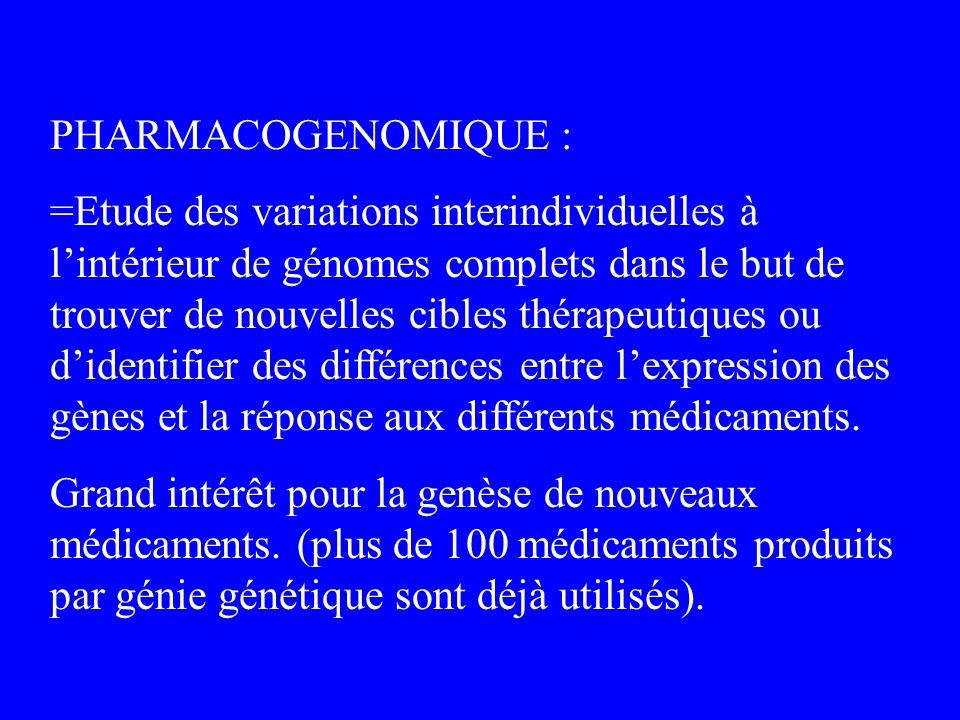 PHARMACOGENOMIQUE : =Etude des variations interindividuelles à lintérieur de génomes complets dans le but de trouver de nouvelles cibles thérapeutique