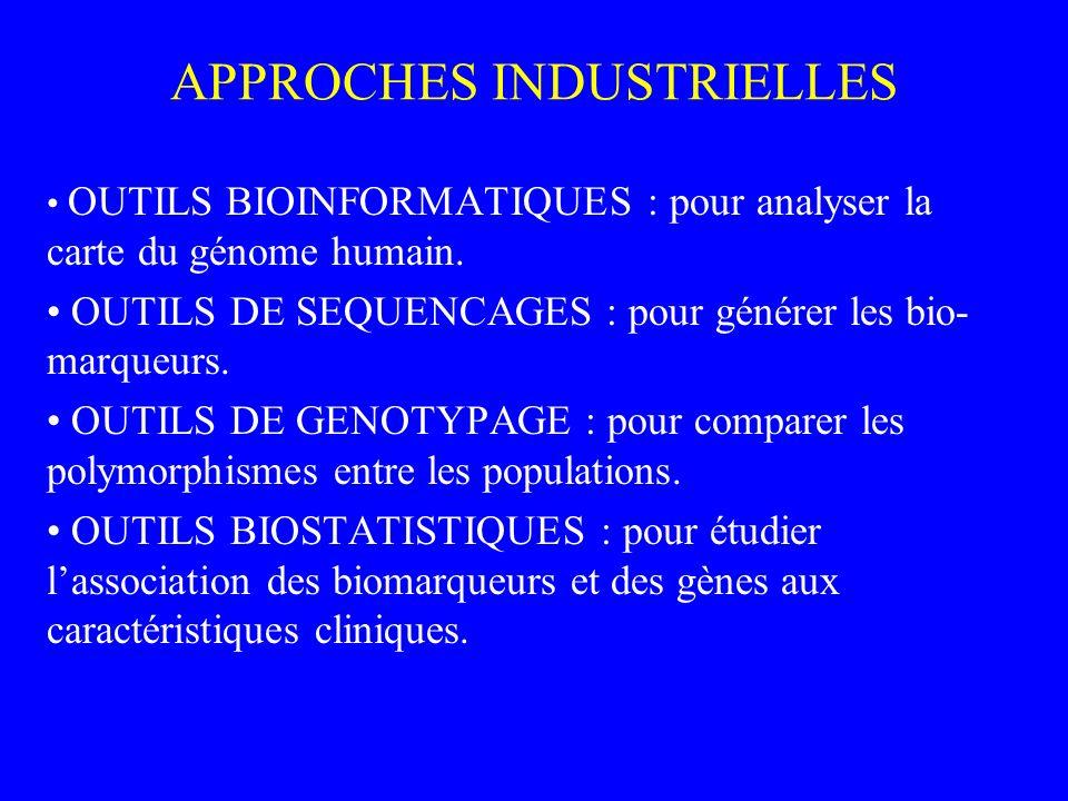 APPROCHES INDUSTRIELLES OUTILS BIOINFORMATIQUES : pour analyser la carte du génome humain. OUTILS DE SEQUENCAGES : pour générer les bio- marqueurs. OU