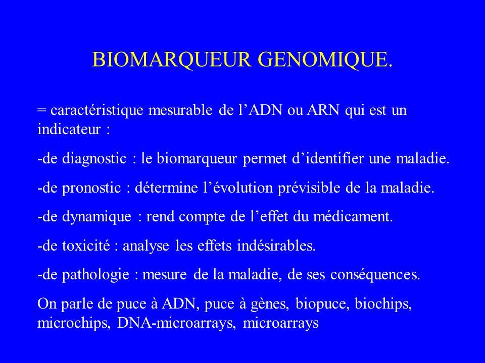 BIOMARQUEUR GENOMIQUE. = caractéristique mesurable de lADN ou ARN qui est un indicateur : -de diagnostic : le biomarqueur permet didentifier une malad