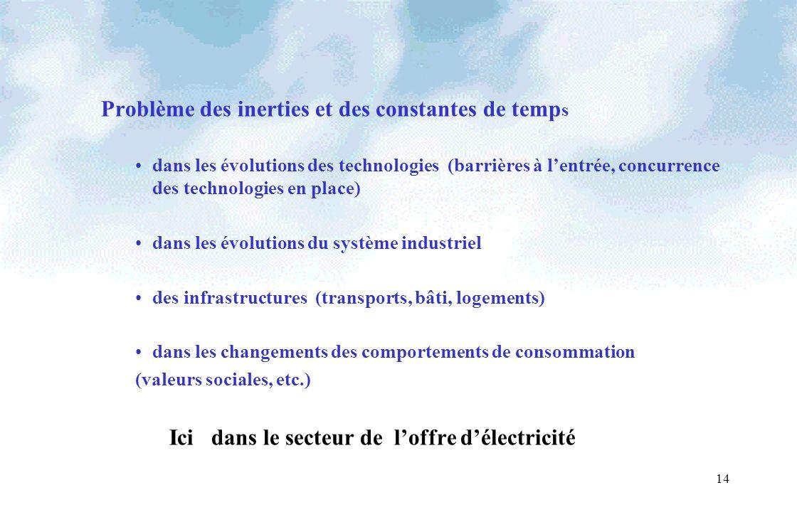 Problème des inerties et des constantes de temp s dans les évolutions des technologies (barrières à lentrée, concurrence des technologies en place) da