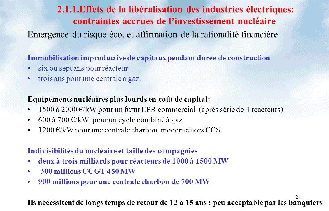 21 2.1.1.Effets de la libéralisation des industries électriques: contraintes accrues de linvestissement nucléaire Emergence du risque éco.