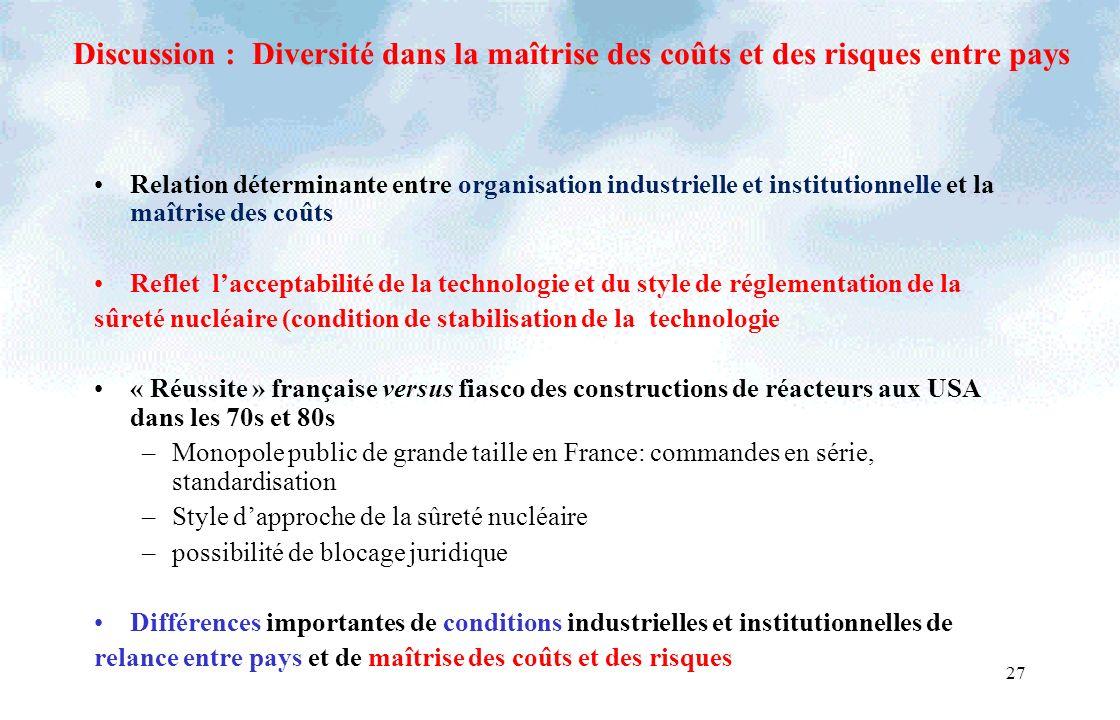 27 Discussion : Diversité dans la maîtrise des coûts et des risques entre pays Relation déterminante entre organisation industrielle et institutionnel