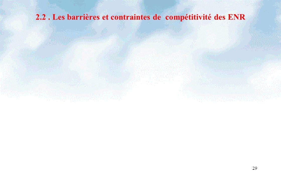 29 2.2. Les barrières et contraintes de compétitivité des ENR