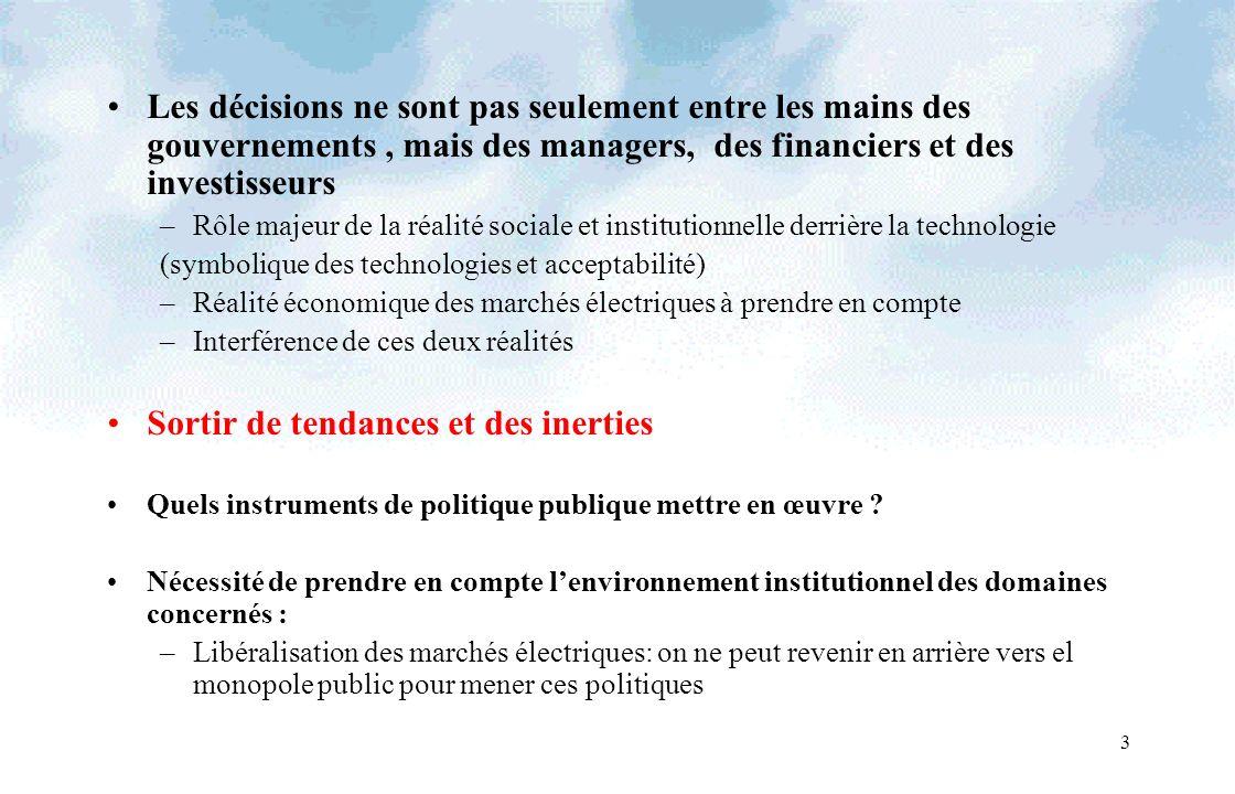 Effet de la libéralisation des industries électriques Investissement avec risque, et donc coût du capital élevé Pas de possibilité dinstrumenter les entreprises électriques Politiques à définir dans le respect de la concurrence Quels instruments compatibles avec le fonctionnement des marchés .