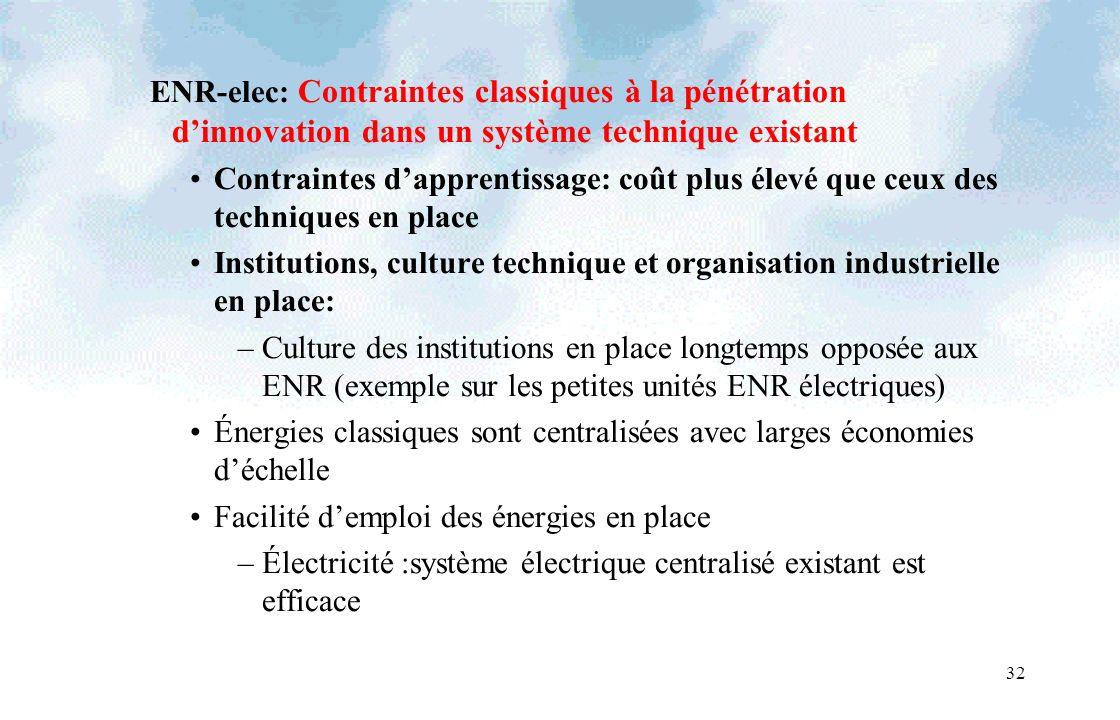 32 ENR-elec: Contraintes classiques à la pénétration dinnovation dans un système technique existant Contraintes dapprentissage: coût plus élevé que ce
