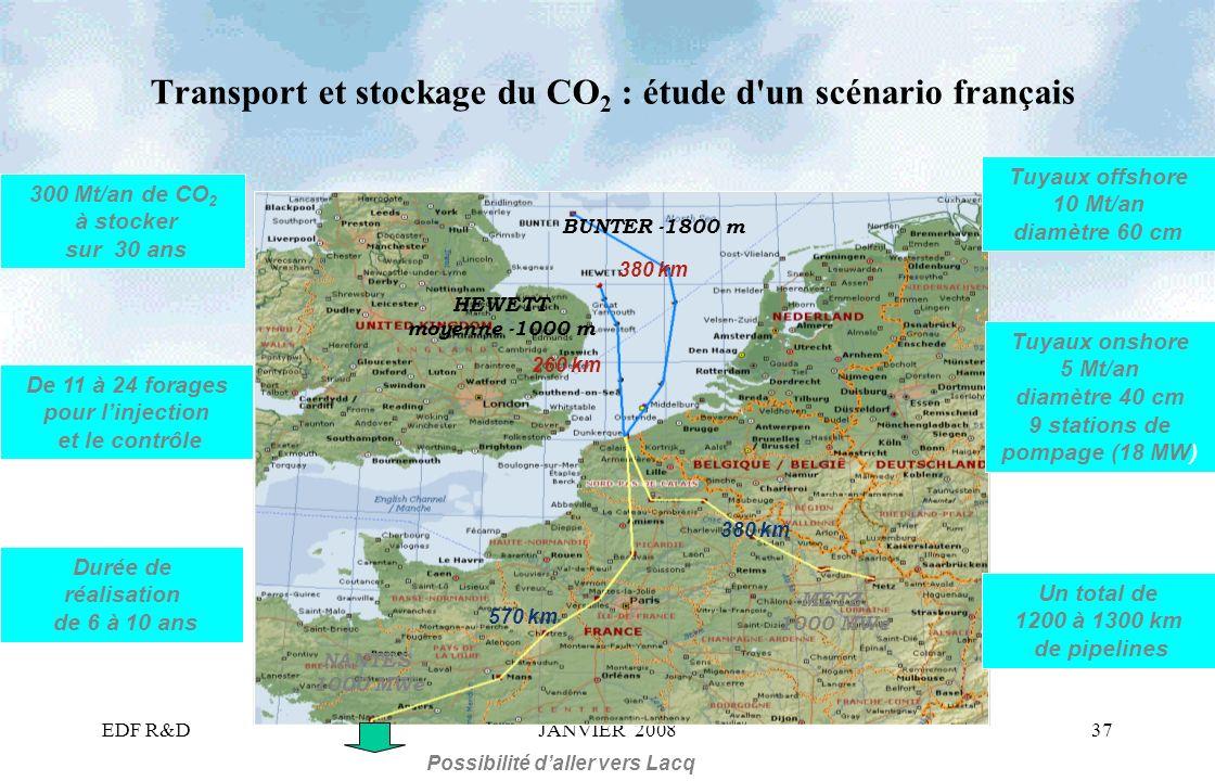 EDF R&DJANVIER 200837 Transport et stockage du CO 2 : étude d un scénario français 300 Mt/an de CO 2 à stocker sur 30 ans De 11 à 24 forages pour linjection et le contrôle Durée de réalisation de 6 à 10 ans Tuyaux offshore 10 Mt/an diamètre 60 cm Tuyaux onshore 5 Mt/an diamètre 40 cm 9 stations de pompage (18 MW) Un total de 1200 à 1300 km de pipelines METZ 1000 MWe NANTES 1000 MWe BUNTER -1800 m HEWETT moyenne -1000 m 570 km 380 km 260 km 380 km Possibilité daller vers Lacq