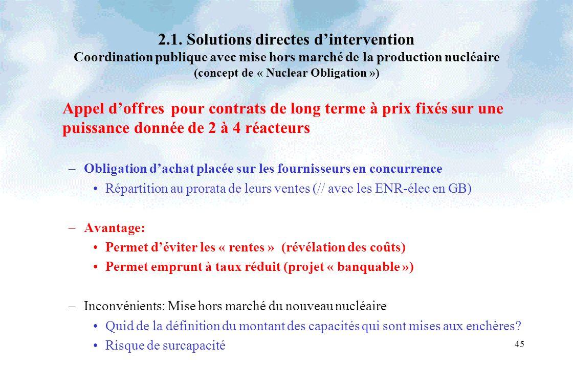 45 2.1. Solutions directes dintervention Coordination publique avec mise hors marché de la production nucléaire (concept de « Nuclear Obligation ») Ap