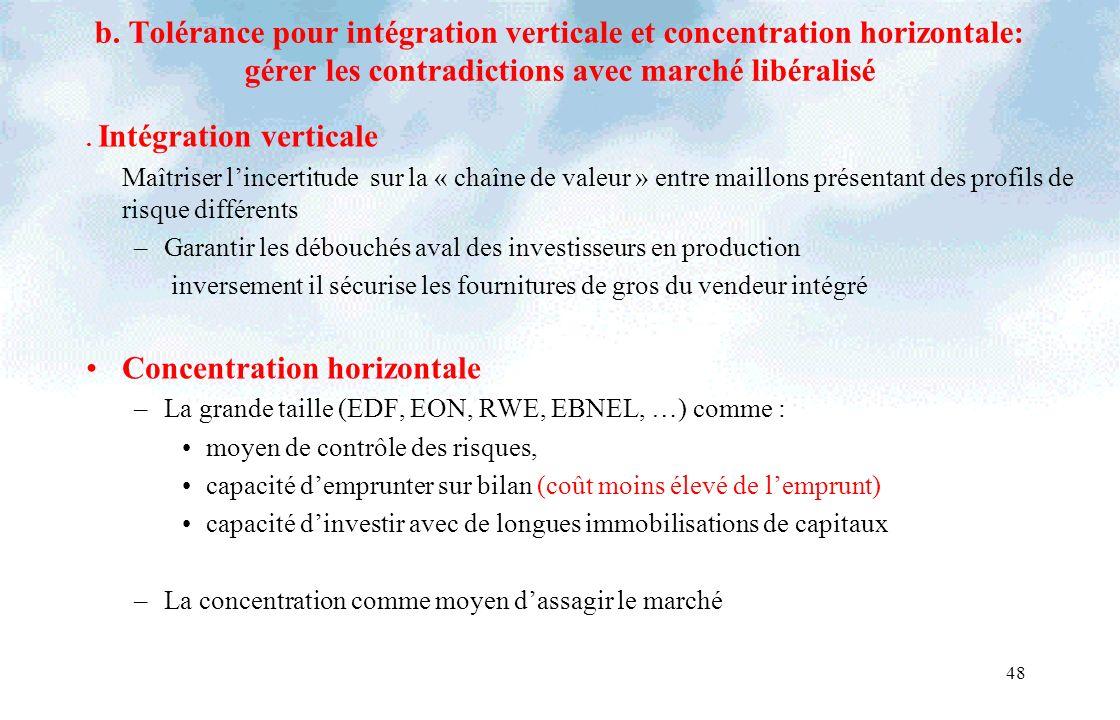48 b. Tolérance pour intégration verticale et concentration horizontale: gérer les contradictions avec marché libéralisé. Intégration verticale Maîtri
