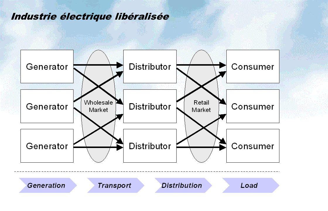 6 Partie I.Enjeux et contraintes du recours aux techniques non carbonées 1.
