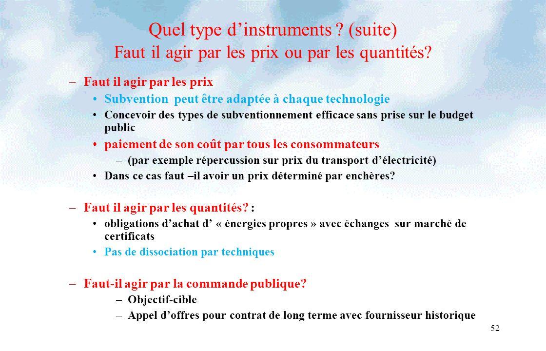 52 Quel type dinstruments ? (suite) Faut il agir par les prix ou par les quantités? –Faut il agir par les prix Subvention peut être adaptée à chaque t