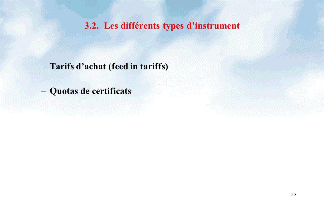 53 3.2. Les différents types dinstrument –Tarifs dachat (feed in tariffs) –Quotas de certificats