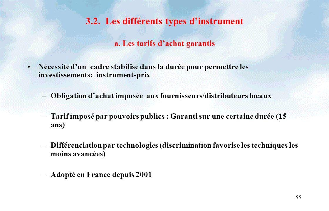 55 3.2. Les différents types dinstrument a.