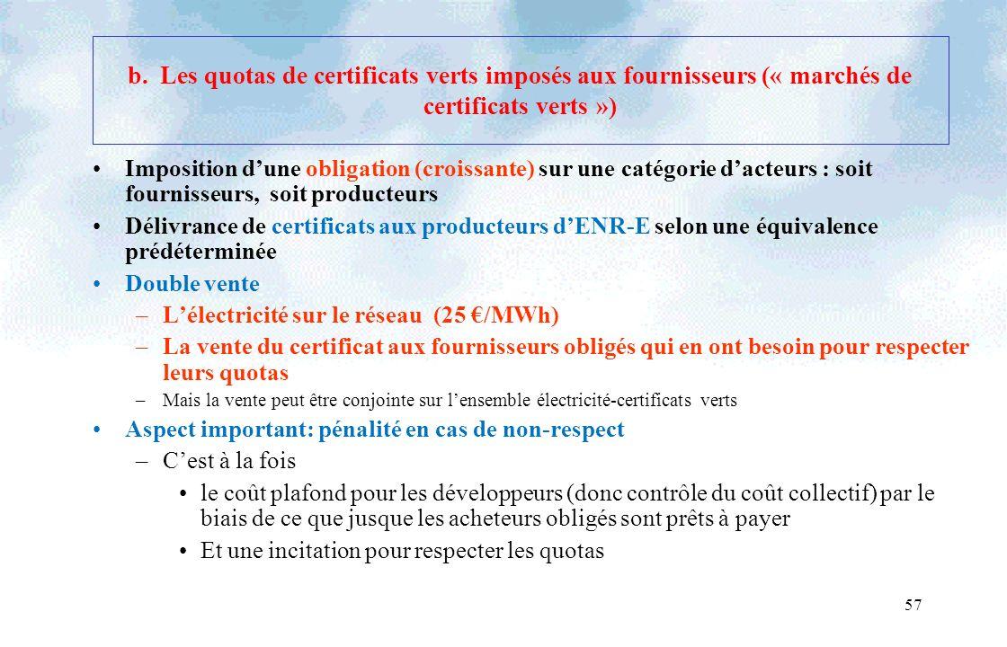 57 b. Les quotas de certificats verts imposés aux fournisseurs (« marchés de certificats verts ») Imposition dune obligation (croissante) sur une caté