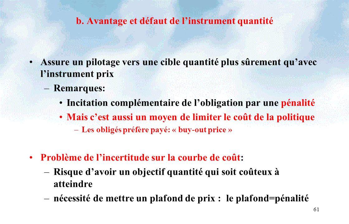 61 b. Avantage et défaut de linstrument quantité Assure un pilotage vers une cible quantité plus sûrement quavec linstrument prix –Remarques: Incitati