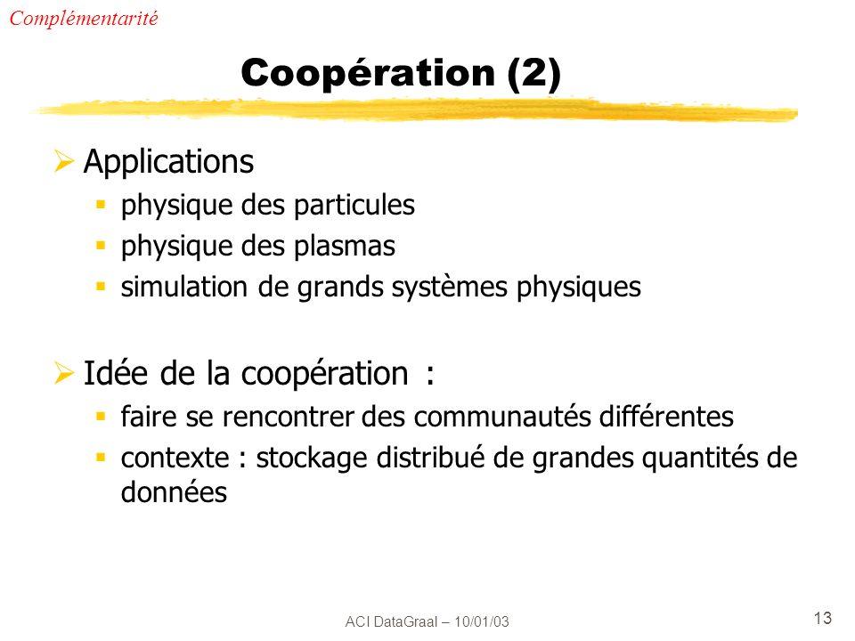 ACI DataGraal – 10/01/03 13 Coopération (2) Applications physique des particules physique des plasmas simulation de grands systèmes physiques Idée de la coopération : faire se rencontrer des communautés différentes contexte : stockage distribué de grandes quantités de données Complémentarité