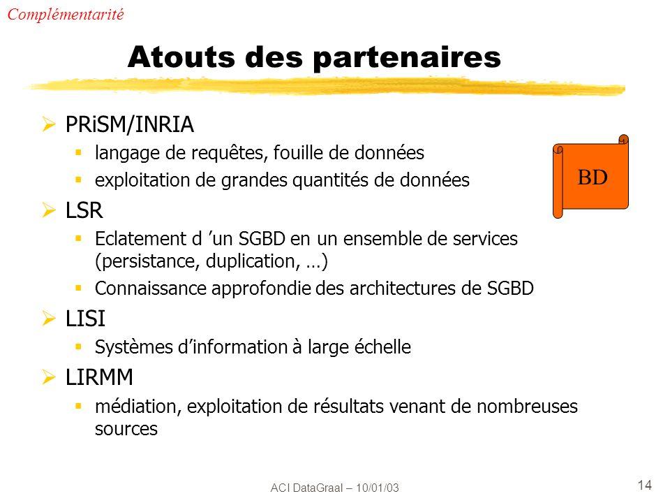ACI DataGraal – 10/01/03 14 Atouts des partenaires PRiSM/INRIA langage de requêtes, fouille de données exploitation de grandes quantités de données LS