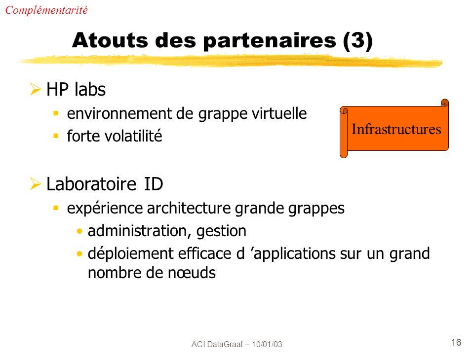 ACI DataGraal – 10/01/03 16 Atouts des partenaires (3) HP labs environnement de grappe virtuelle forte volatilité Laboratoire ID expérience architectu