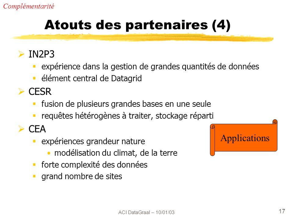 ACI DataGraal – 10/01/03 17 Atouts des partenaires (4) IN2P3 expérience dans la gestion de grandes quantités de données élément central de Datagrid CE