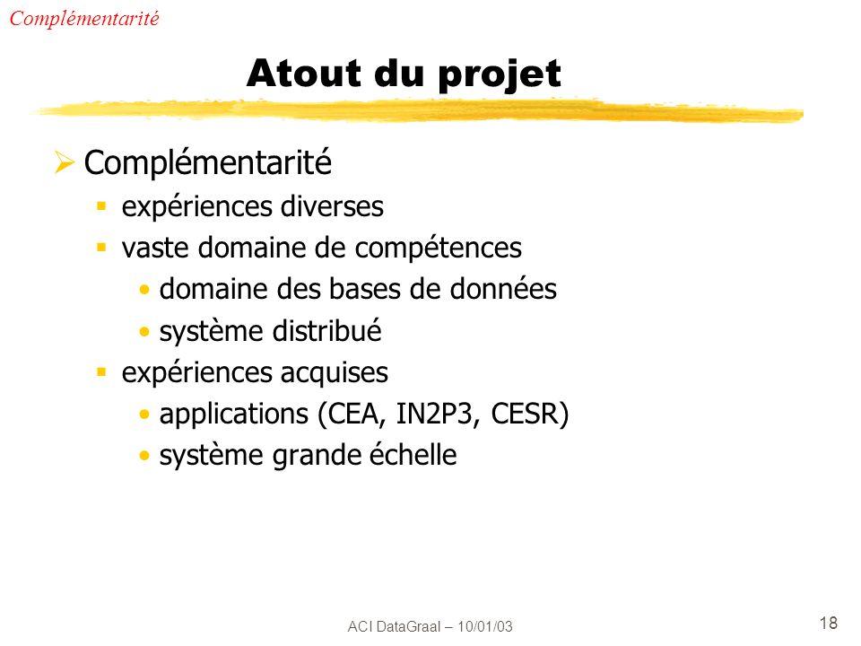 ACI DataGraal – 10/01/03 18 Atout du projet Complémentarité expériences diverses vaste domaine de compétences domaine des bases de données système distribué expériences acquises applications (CEA, IN2P3, CESR) système grande échelle Complémentarité