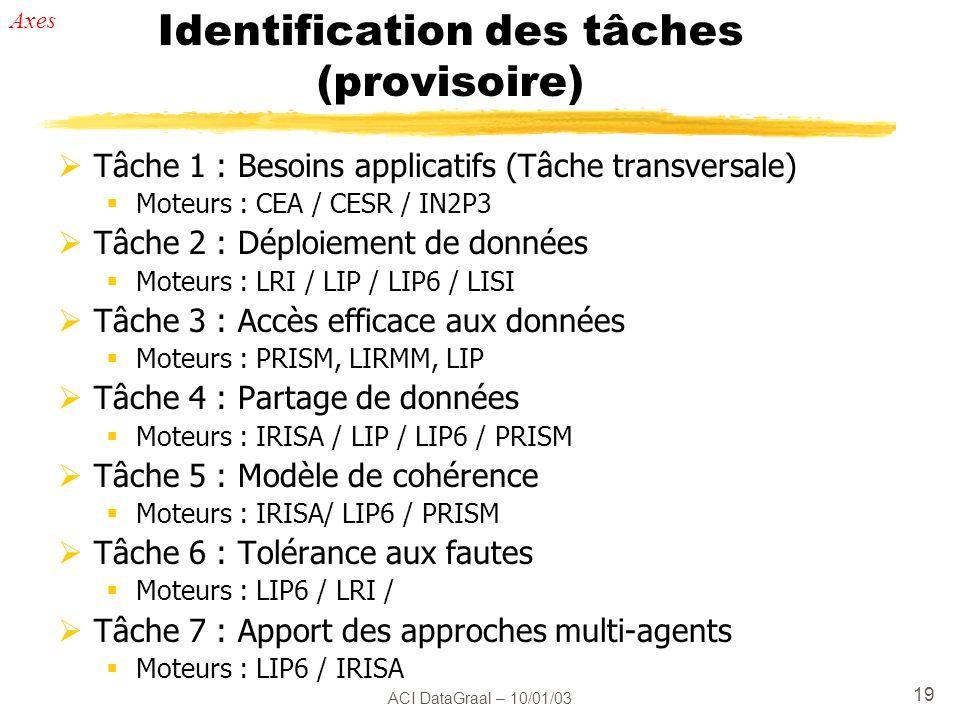 ACI DataGraal – 10/01/03 19 Identification des tâches (provisoire) Tâche 1 : Besoins applicatifs (Tâche transversale) Moteurs : CEA / CESR / IN2P3 Tâche 2 : Déploiement de données Moteurs : LRI / LIP / LIP6 / LISI Tâche 3 : Accès efficace aux données Moteurs : PRISM, LIRMM, LIP Tâche 4 : Partage de données Moteurs : IRISA / LIP / LIP6 / PRISM Tâche 5 : Modèle de cohérence Moteurs : IRISA/ LIP6 / PRISM Tâche 6 : Tolérance aux fautes Moteurs : LIP6 / LRI / Tâche 7 : Apport des approches multi-agents Moteurs : LIP6 / IRISA Axes