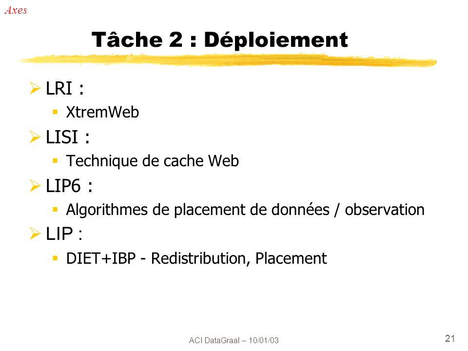 ACI DataGraal – 10/01/03 21 Tâche 2 : Déploiement LRI : XtremWeb LISI : Technique de cache Web LIP6 : Algorithmes de placement de données / observation LIP : DIET+IBP - Redistribution, Placement Axes