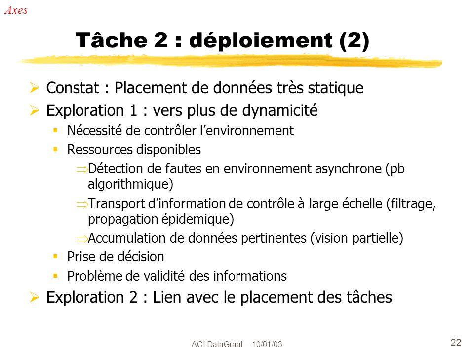 ACI DataGraal – 10/01/03 22 Tâche 2 : déploiement (2) Constat : Placement de données très statique Exploration 1 : vers plus de dynamicité Nécessité de contrôler lenvironnement Ressources disponibles Détection de fautes en environnement asynchrone (pb algorithmique) Transport dinformation de contrôle à large échelle (filtrage, propagation épidemique) Accumulation de données pertinentes (vision partielle) Prise de décision Problème de validité des informations Exploration 2 : Lien avec le placement des tâches Axes