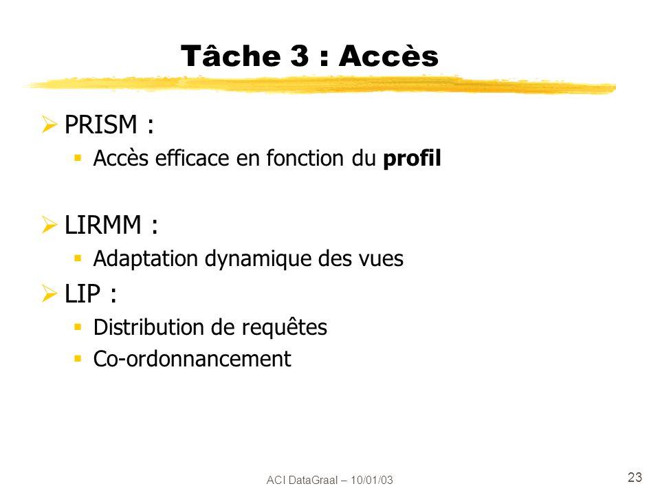 ACI DataGraal – 10/01/03 23 Tâche 3 : Accès PRISM : Accès efficace en fonction du profil LIRMM : Adaptation dynamique des vues LIP : Distribution de requêtes Co-ordonnancement