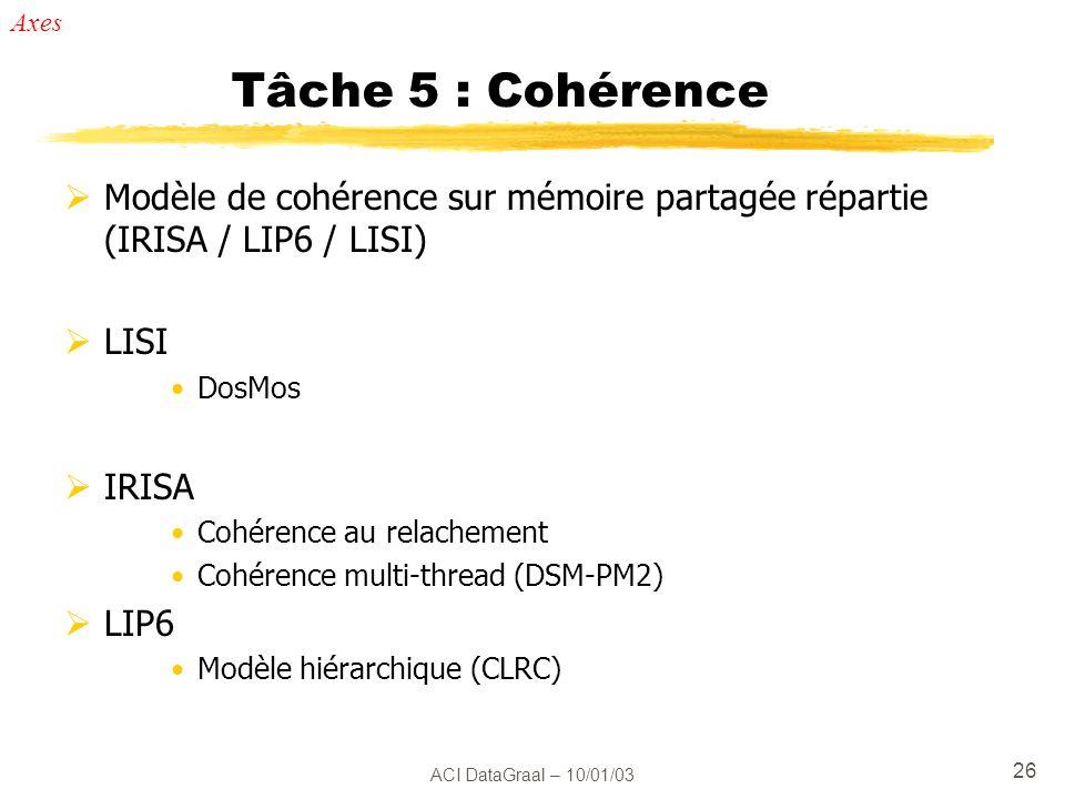 ACI DataGraal – 10/01/03 26 Tâche 5 : Cohérence Modèle de cohérence sur mémoire partagée répartie (IRISA / LIP6 / LISI) LISI DosMos IRISA Cohérence au relachement Cohérence multi-thread (DSM-PM2) LIP6 Modèle hiérarchique (CLRC) Axes