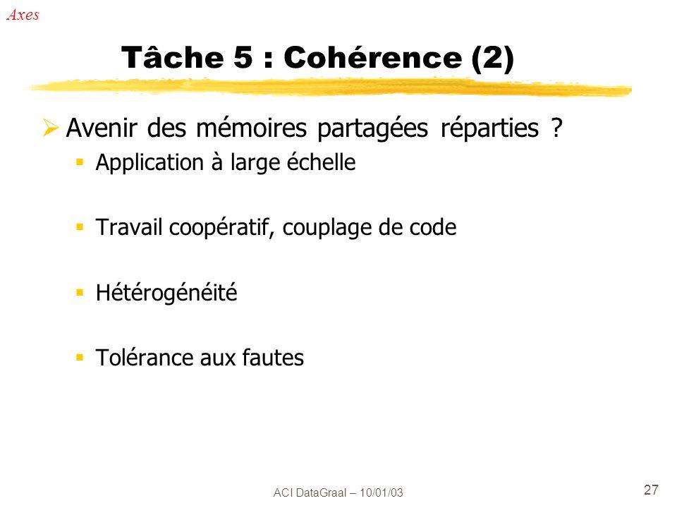 ACI DataGraal – 10/01/03 27 Tâche 5 : Cohérence (2) Avenir des mémoires partagées réparties ? Application à large échelle Travail coopératif, couplage