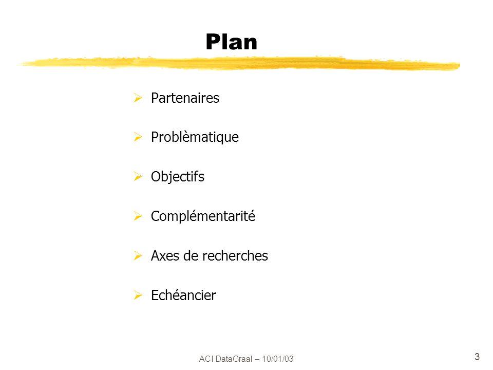 ACI DataGraal – 10/01/03 3 Plan Partenaires Problèmatique Objectifs Complémentarité Axes de recherches Echéancier