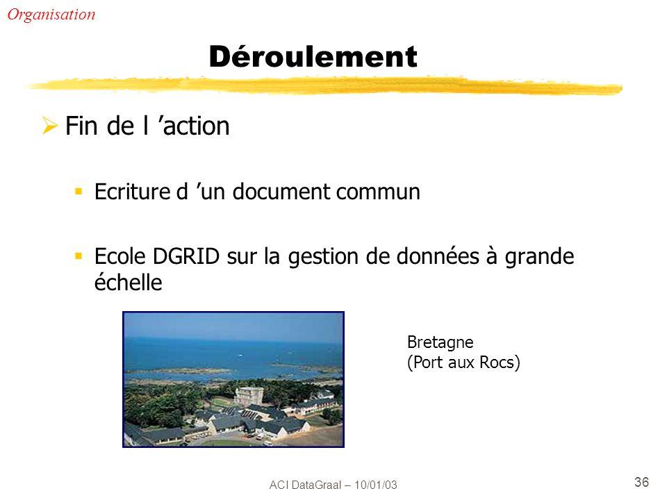 ACI DataGraal – 10/01/03 36 Déroulement Fin de l action Ecriture d un document commun Ecole DGRID sur la gestion de données à grande échelle Organisation Bretagne (Port aux Rocs)