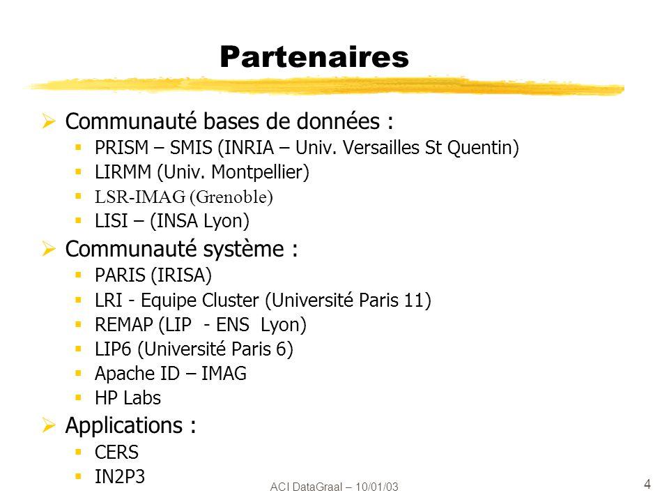 ACI DataGraal – 10/01/03 4 Partenaires Communauté bases de données : PRISM – SMIS (INRIA – Univ. Versailles St Quentin) LIRMM (Univ. Montpellier) LSR-