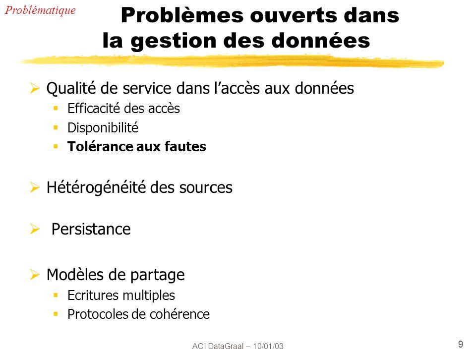 ACI DataGraal – 10/01/03 9 Problèmes ouverts dans la gestion des données Qualité de service dans laccès aux données Efficacité des accès Disponibilité