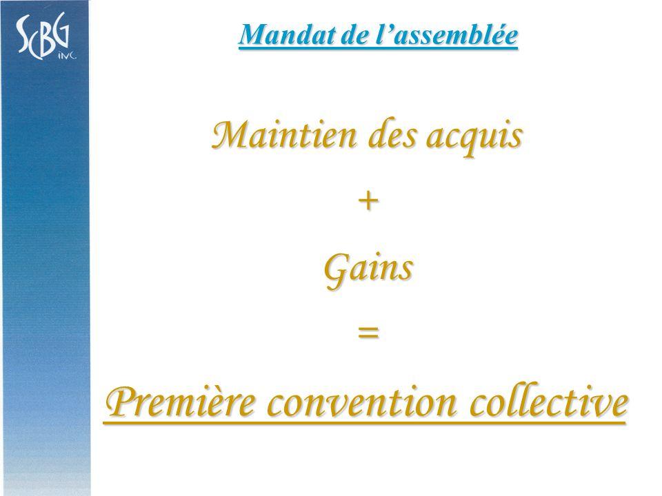 Maintien des acquis +Gains= Première convention collective Mandat de lassemblée