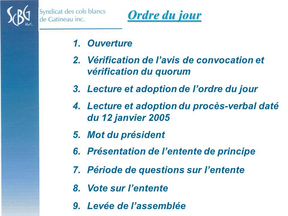 1. 1.Ouverture 2. 2.Vérification de lavis de convocation et vérification du quorum 3.