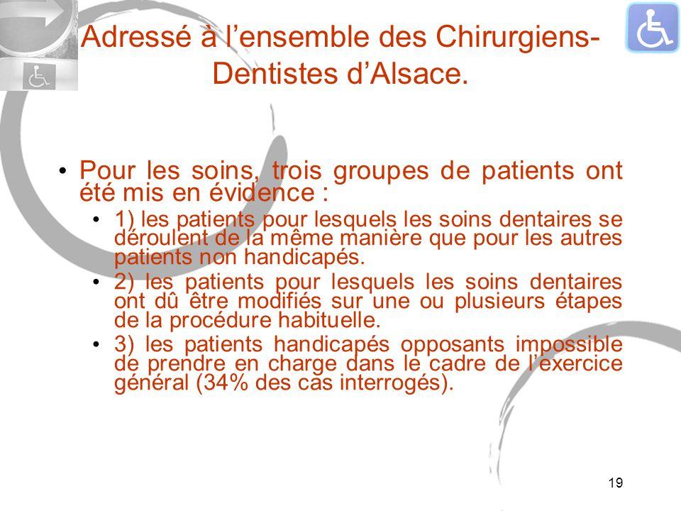 Adressé à lensemble des Chirurgiens- Dentistes dAlsace. Pour les soins, trois groupes de patients ont été mis en évidence : 1) les patients pour lesqu
