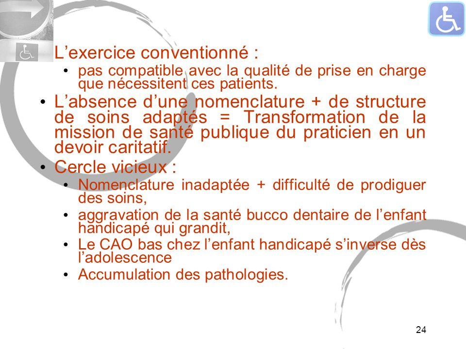 Lexercice conventionné : pas compatible avec la qualité de prise en charge que nécessitent ces patients. Labsence dune nomenclature + de structure de