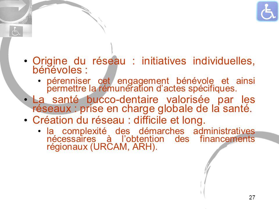 Origine du réseau : initiatives individuelles, bénévoles : pérenniser cet engagement bénévole et ainsi permettre la rémunération dactes spécifiques. L