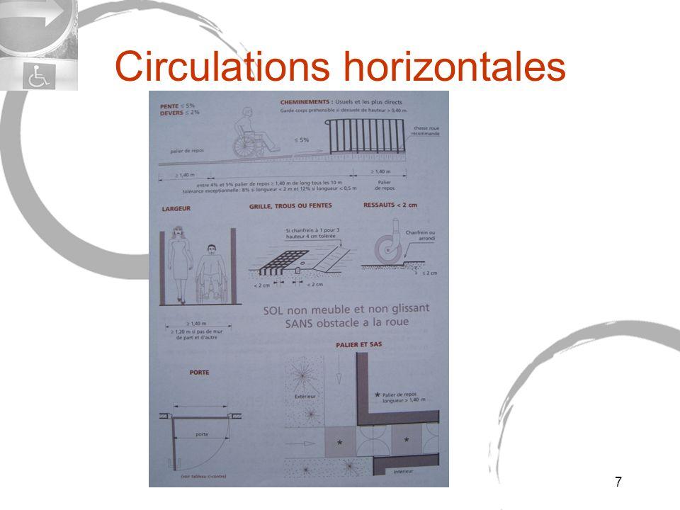 Circulations horizontales 7
