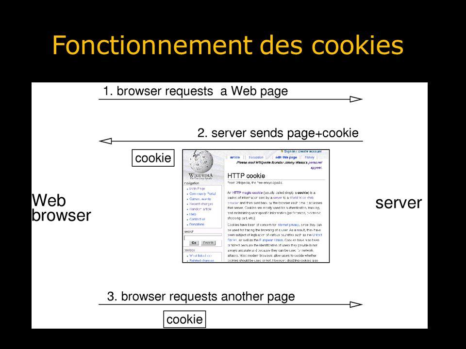 Fonctionnement des cookies