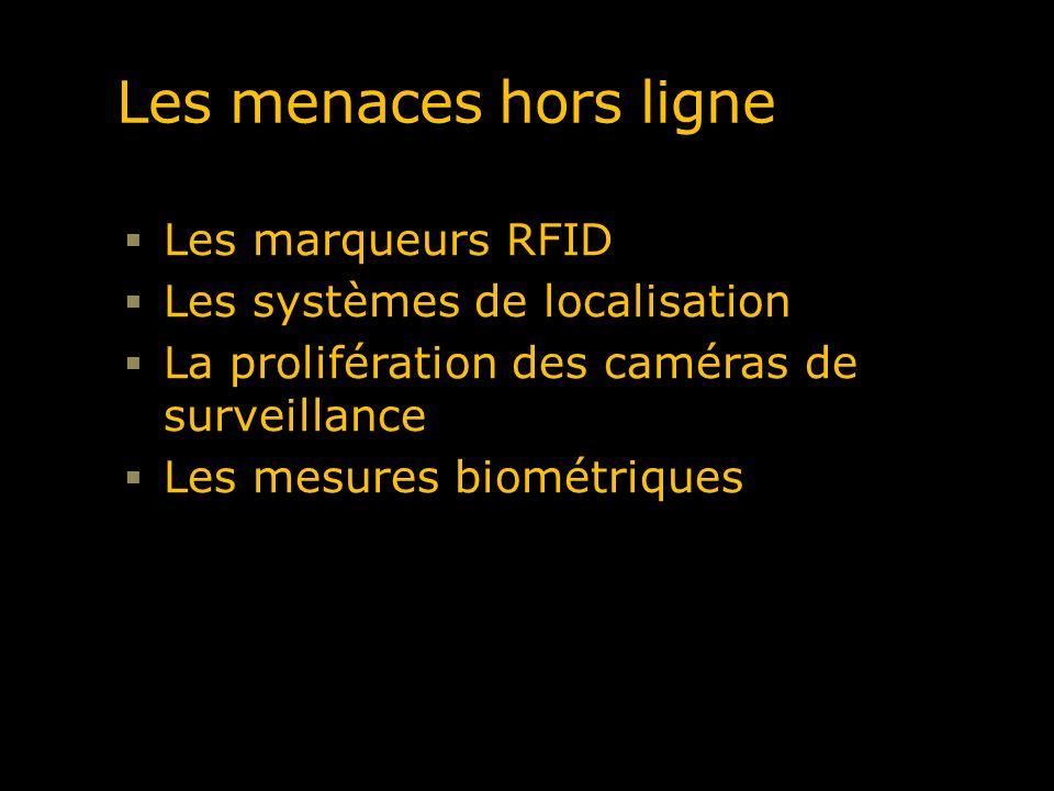 Les menaces hors ligne Les marqueurs RFID Les systèmes de localisation La prolifération des caméras de surveillance Les mesures biométriques