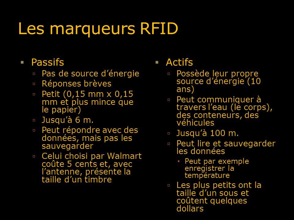 Les marqueurs RFID Passifs Pas de source dénergie Réponses brèves Petit (0,15 mm x 0,15 mm et plus mince que le papier) Jusquà 6 m. Peut répondre avec