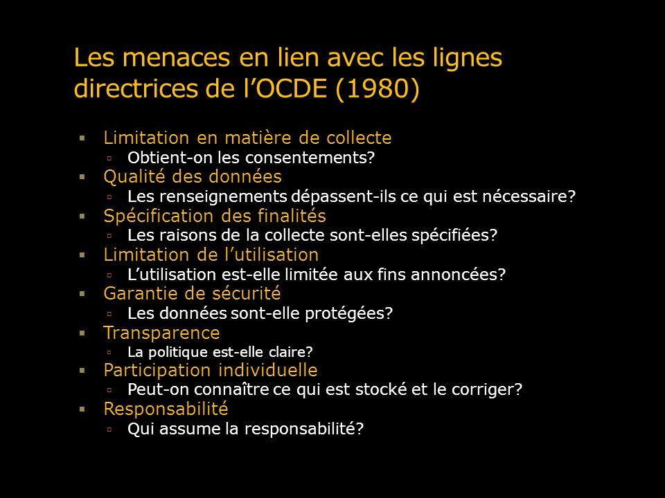 Les menaces en lien avec les lignes directrices de lOCDE (1980) Limitation en matière de collecte Obtient-on les consentements? Qualité des données Le