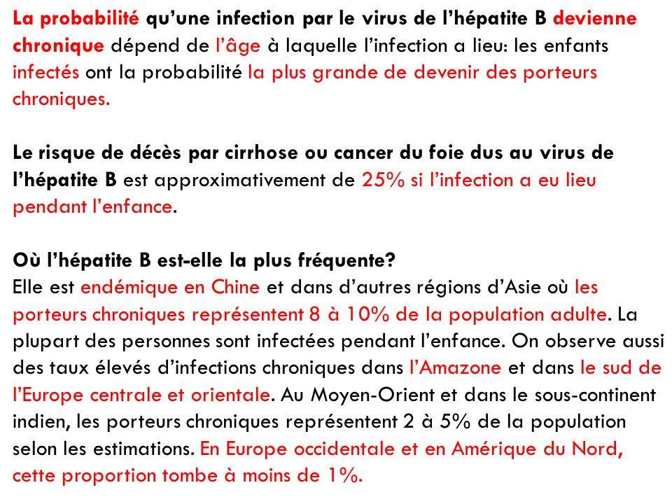 La probabilité quune infection par le virus de lhépatite B devienne chronique dépend de lâge à laquelle linfection a lieu: les enfants infectés ont la
